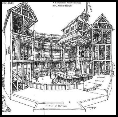 elizabethan theatre and entertainment